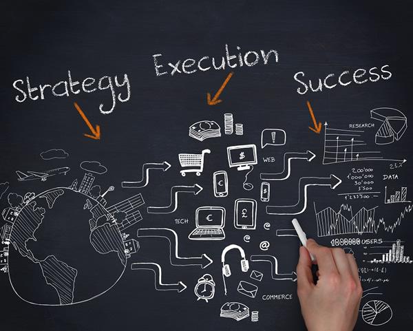 Execução – O Elo entre Estratégia e Resultado